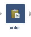 Order -